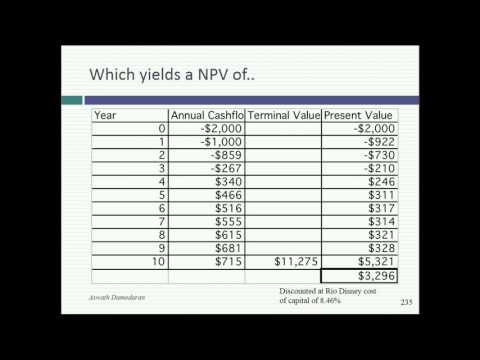 Session 13: Time Weighted Returns, Equity Analysis and Dealing with Uncertainty