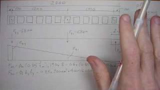 M4.1 Masonry Shear Wall Design