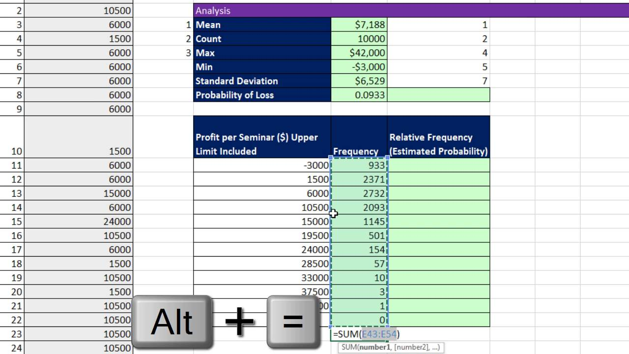basic excel business analytics 67 monte carlo simulation for
