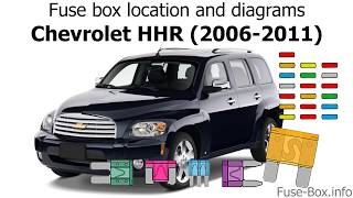 [DIAGRAM_1CA]  Fuse box location and diagrams: Chevrolet HHR (2006-2011) - YouTube | Chevrolet Hhr Engine 2 2 Diagram |  | YouTube