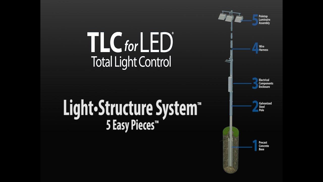 tlc for led system build
