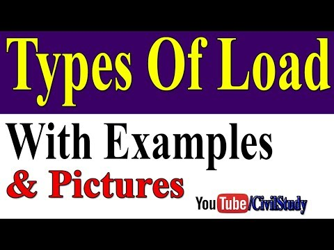 Types Of Loads Acting On Structure With Examples And Pictures In Urdu/Hindi