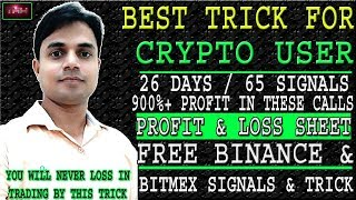 MY FREE SIGNAL REPORT CARD ACCORDING TO ALL CRYPTO USERS
