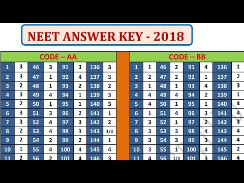 NEET 2018. Answer Key Released.2018.Must watch CodeA and Code B.