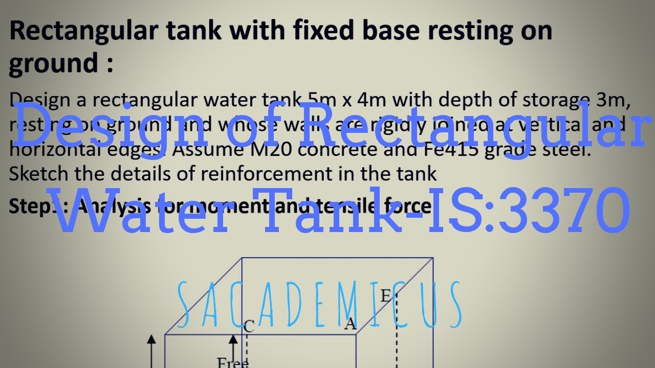 RECTANGULAR RCC WATER TANK- IS:3370