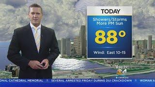 CBSMiami.com Weather @ Your Desk 9-2-18 8AM