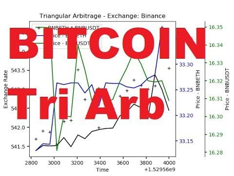 Binance Bot -  Triangular Arbitrage Python Crypto Bot - Chapter 5