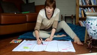 Writing A Book - Book Planning - Create A Timeline First