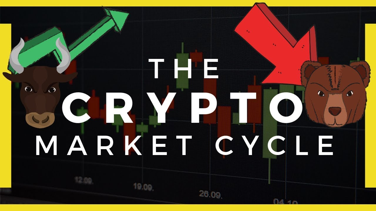 cryptocurrency trading cycle