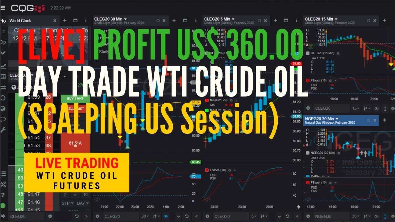 Crude Oil Trading | How To Profit Trading Crude Oil | Trading