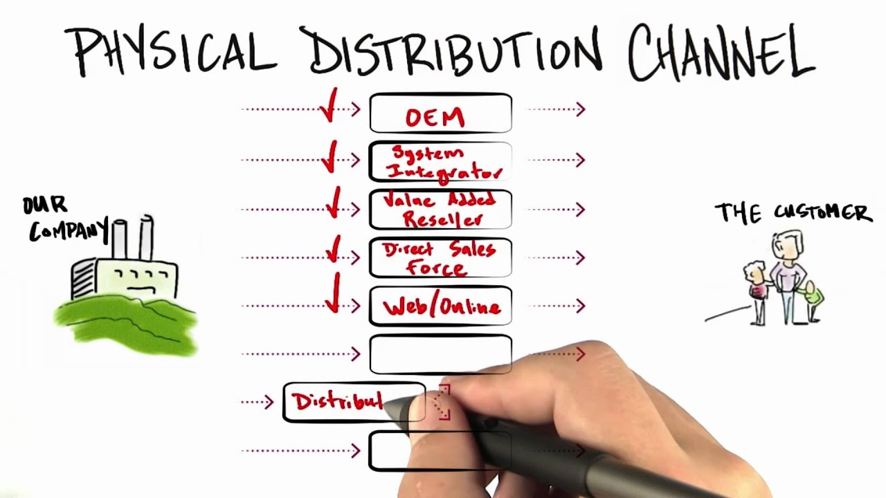 physical distribution how to build a startup youtube