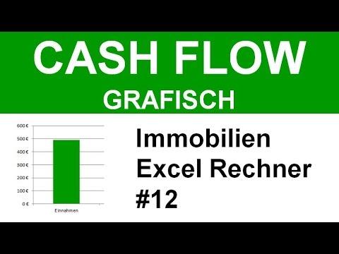 cash flow immobilien 491 miete welches passive. Black Bedroom Furniture Sets. Home Design Ideas