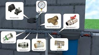 видео Водопровод в частном доме своими руками: схема