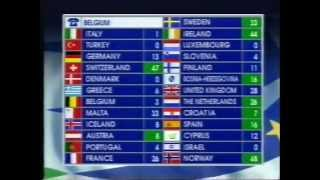 Скачать BBC Eurovision 1993 Final Full Voting Winning Ireland