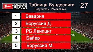 Чемпионат Германии по футболу Бундеслига Результаты 27 тура расписание таблица бомбардиры