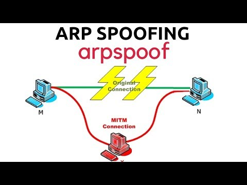 ARP Spoofing With Arpspoof - MITM