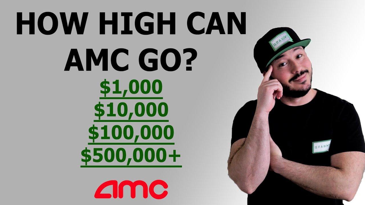 How high will AMC stock go?