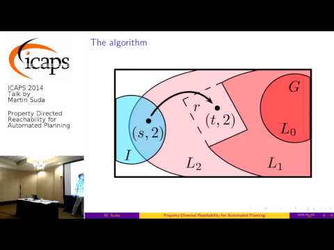 "ICAPS 2014: Martin Suda on ""Property Directed Reachability for Automated Planning"""