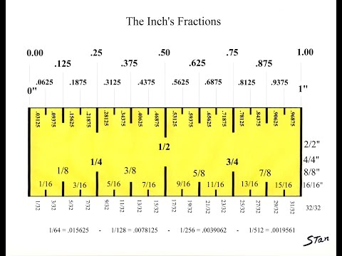 The Inch, understanding it's fractions.  Converting it to 100th's
