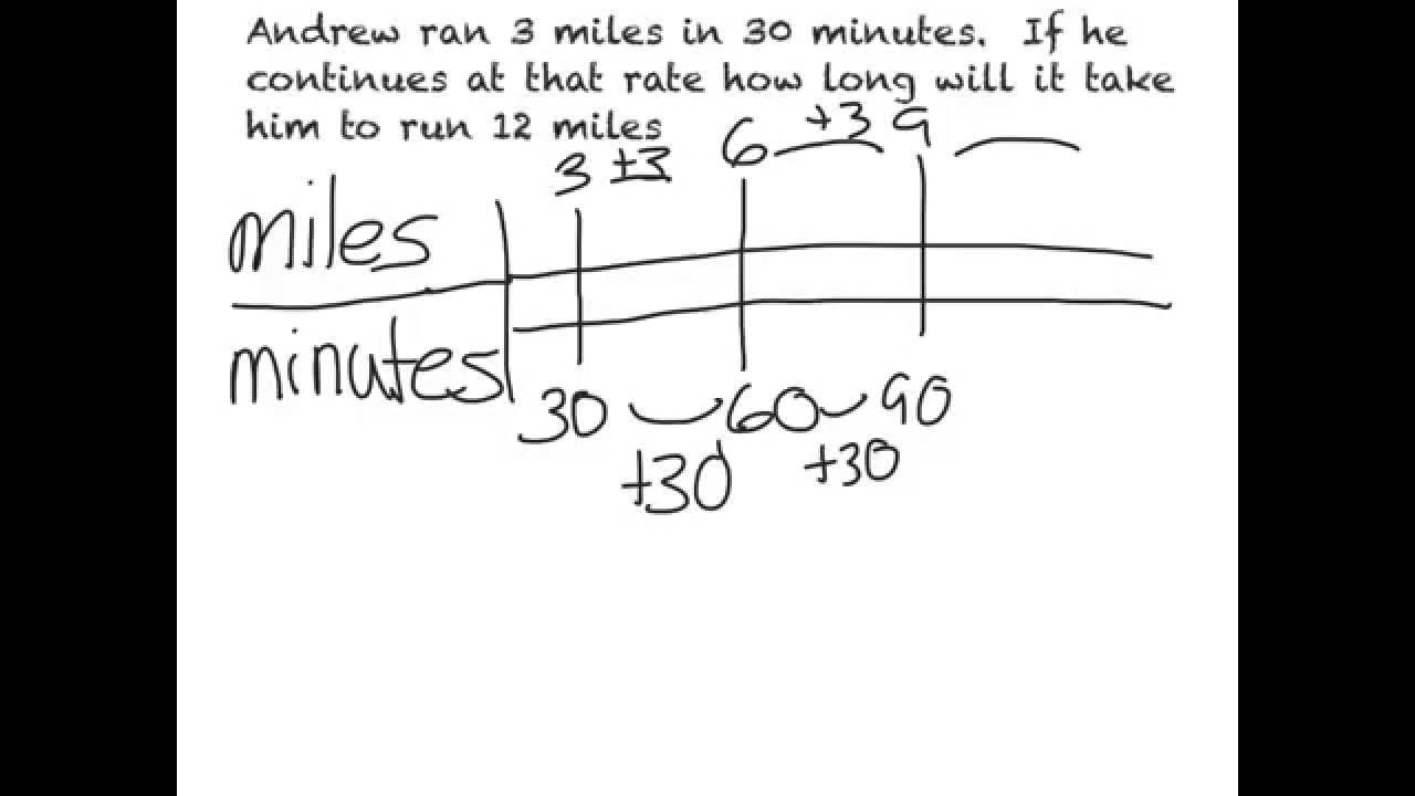 Double Number Line Diagrams - YouTube