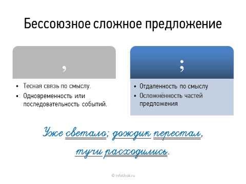 Урок русского языка на тему «Простые и сложные предложения