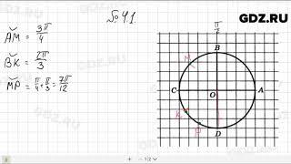 № 4.1- Алгебра 10-11 класс Мордкович