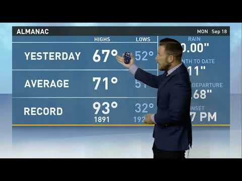 Morning weather 9-18-2017