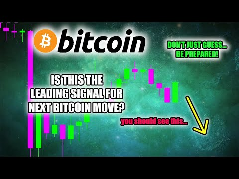 WATCH! BITCOIN PRICE SIGNAL YOU MUST SEE!