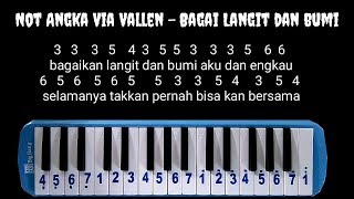 Not Pianika Via Vallen - Bagai Langit dan Bumi