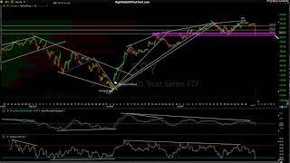 Stock Market Technical Analysis 7-31-19