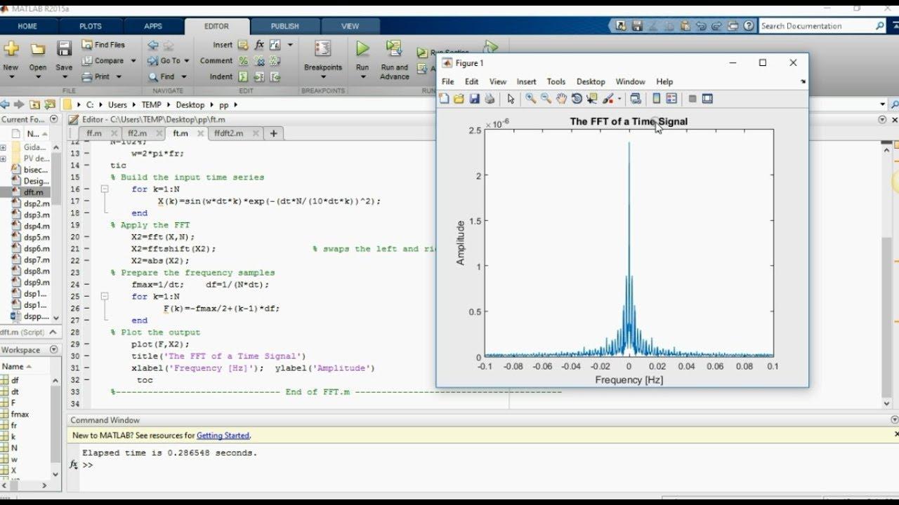 Fast Fourier Transform ( FFT ) VS Discrete Fourier Transform ( DFT ) in  term of computation time