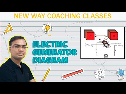 Diagram Of Electric Generator Easiest Way To Draw Youtube