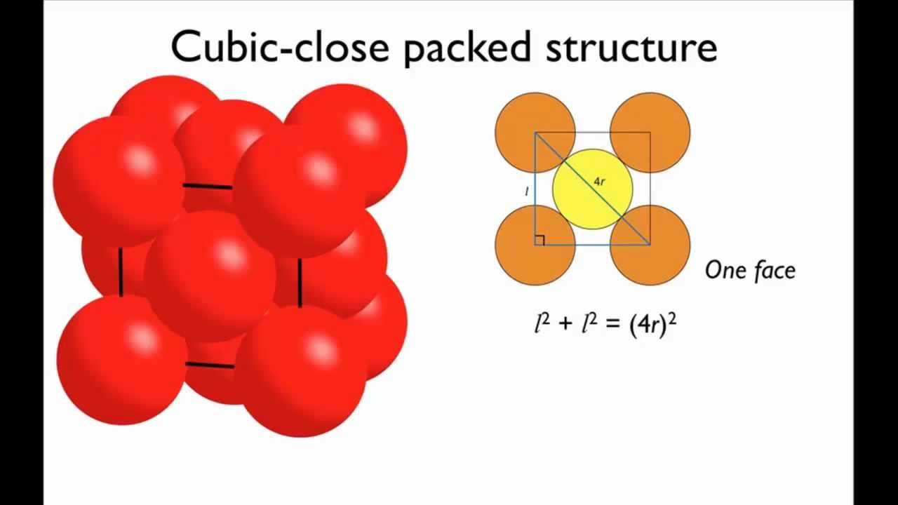 Cubic Close Packed Structure