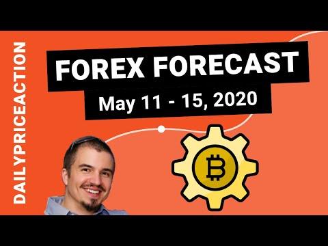 weekly-forex-forecast-for-eurusd,-gbpusd,-nzdusd,-xauusd,-btcusd-(may-11-–-15,-2020)