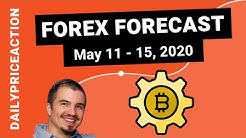 Weekly Forex Forecast for EURUSD, GBPUSD, NZDUSD, XAUUSD, BTCUSD (May 11 – 15, 2020)