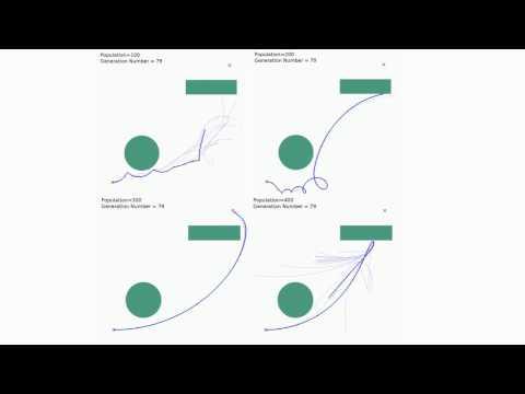 Genetic Algorithm for solving Nonlinear Programming