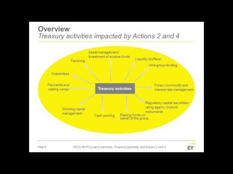 OECD BEPS project outcomes Part 7: Financial Payments and Actions 2 and 4