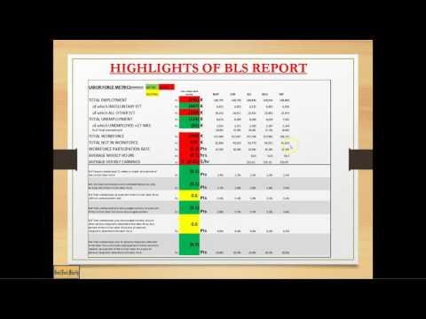 BLS Report September 2015