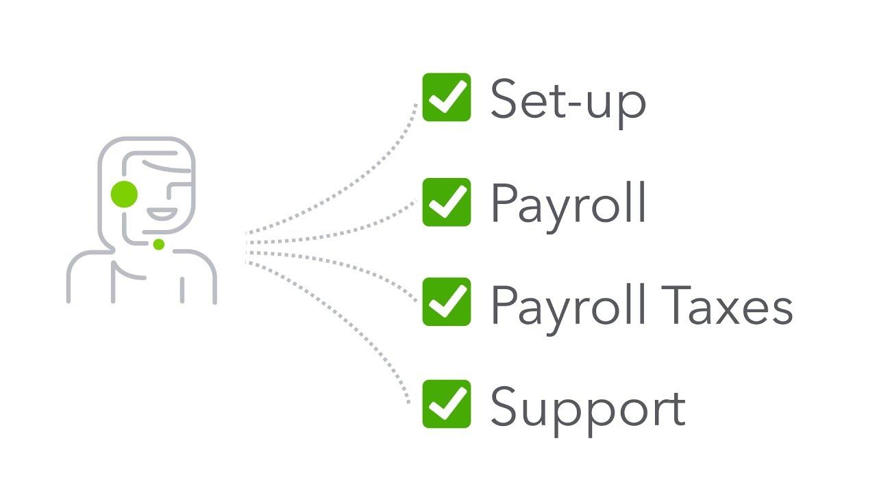 QuickBooks Payroll Support - www.payrollsupportquickbooks.com
