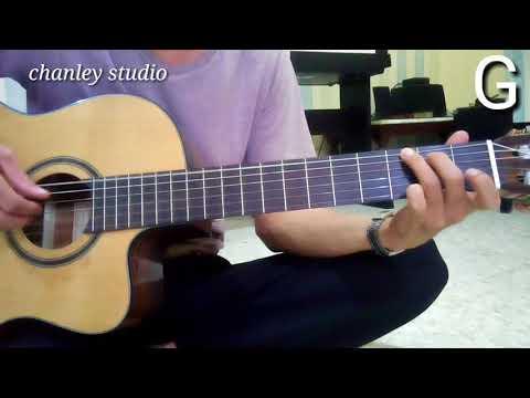 Belajar Gitar Ku Mau Cinta Yesus