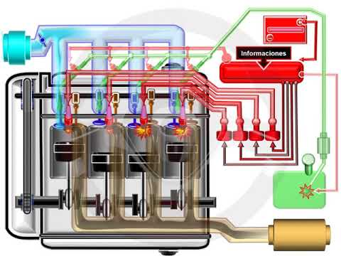 ASÍ FUNCIONA EL AUTOMÓVIL (I) - 1.12 Alimentación y encendido del motor de gasolina (8/22)