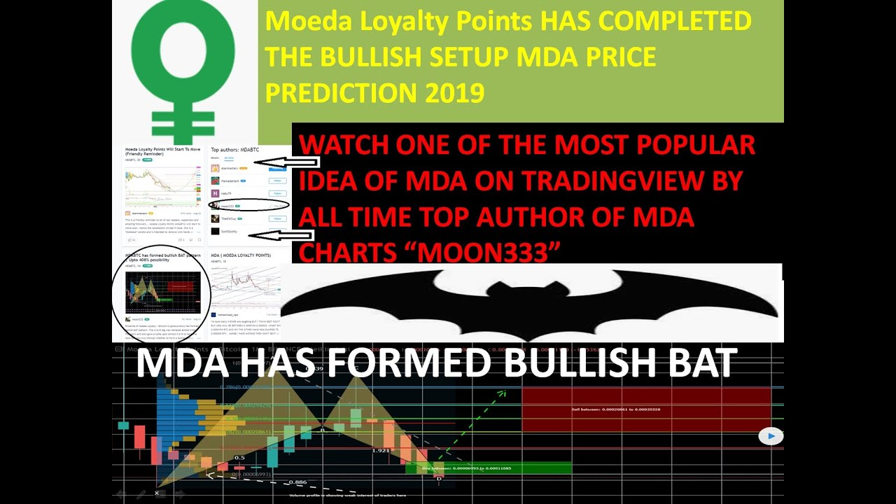 MDA price prediction (updated) | Moeda Loyalty Points has