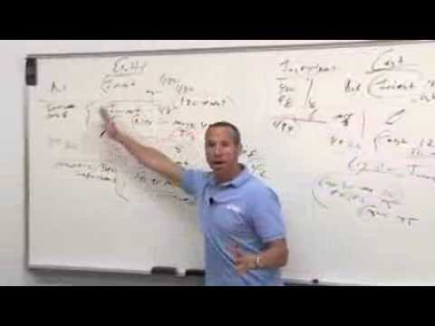 FAR Exam Cost and Equity Method