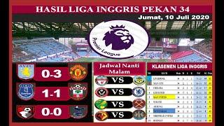 Hasil Liga Inggris Tadi Malam - Hasil Aston Villa VS Man United dan Klasemen 10072020