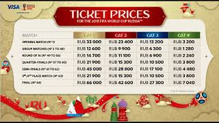 Official ticket Prices Fifa World Cup 2018 Russia   Ticket Prices   tickets Fifa 2018 Russia  