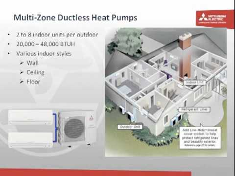 Selecting The Ideal Ductless Heat Pump For Passive House Designs