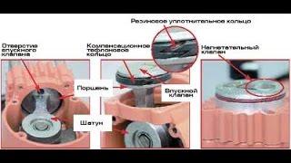 Ремонт Автомобильного КОМПРЕССОРА  12вольт и ТО своими руками