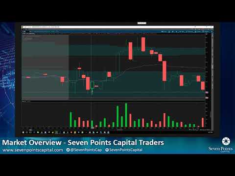 Seven Points Capital Market Overview 10.12.17