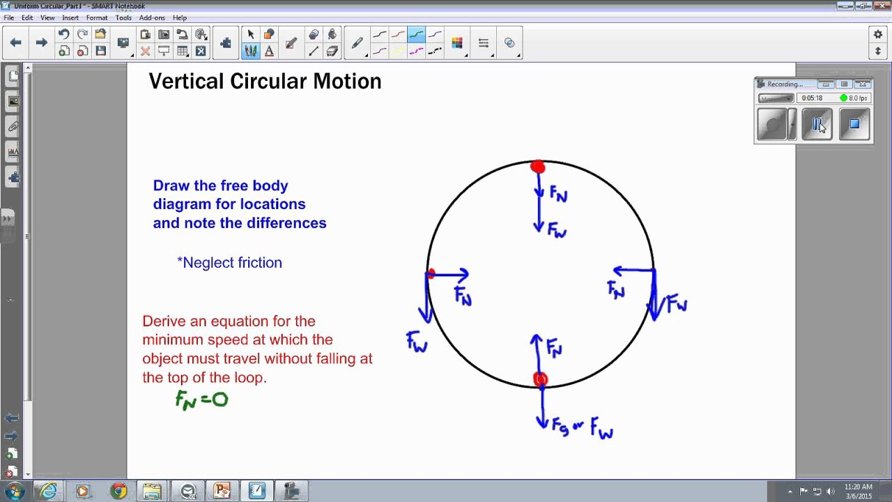 Vertical circular motion youtube ccuart Image collections