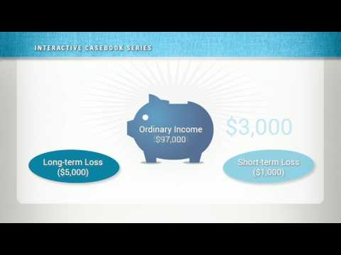 Treatment Of Capital Losses